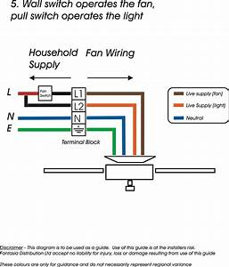 Attic Fan Switch Wiring  U2022 Attic Ideas
