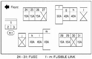 I Need A Fuse Box Diagram For The Proper Placement Of The