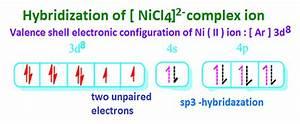 Nicl4  2 U2013 Is Paramagnetic While   Ni Cn  4   2 U2013 Is