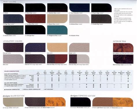 But (db) 197 is the correct code. W210 E55 Colors - Page 2 - Mercedes-Benz Forum