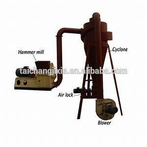 Holz Schleifen Maschine : china holz rinde hammerm hle hammer brecher s gemehl schleifen maschine f r verkauf buy holz ~ Watch28wear.com Haus und Dekorationen