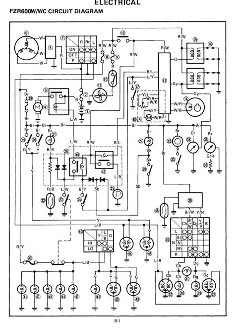 Wiring Diagram Needed For Yamaha Fzr Genesis