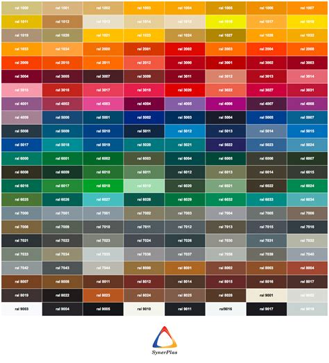 chambre strasbourg déco couleur ral 2016 roubaix 21 ral colors ral