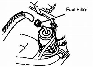 kia sportage fuel filter get free image about wiring diagram With citroen particulate filter problems