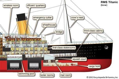 titanic sinking rescue survivors facts britannica com
