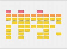 User Story Map Template, Steps & Examples User Stories