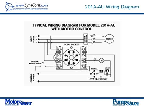 automotive wiring diagrams ppt periodic diagrams science
