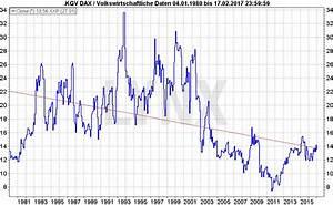 Kgv Berechnen : spottbillig zu teuer was bedeutet das kgv f r den investor lynx ~ Themetempest.com Abrechnung