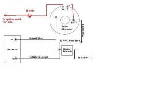 similiar alternator wiring schematic keywords derek blog alternator gm 2012 wiring diagram