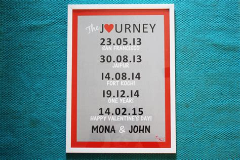 make for your best personalized poster our journey To