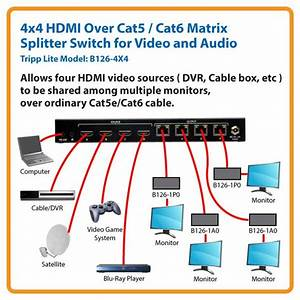 Smart Home Cat6 Wiring Diagram