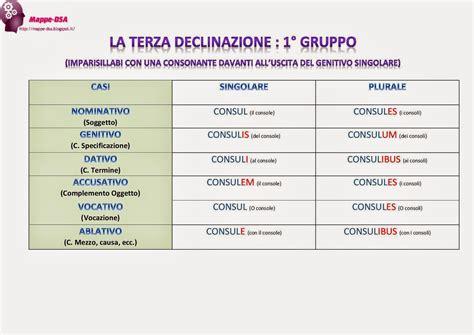 Casi Latini by La Terza Declinazione Nomi 1 176 Gruppo