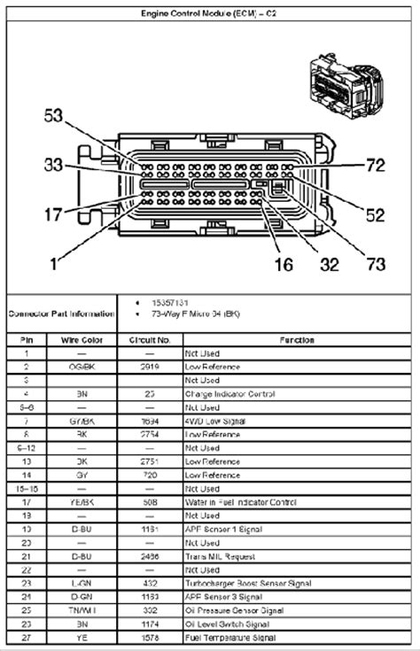 2005 Silverado Pcm Wiring Diagram by Lly Ecm Pinout Chevy And Gmc Duramax Diesel Forum