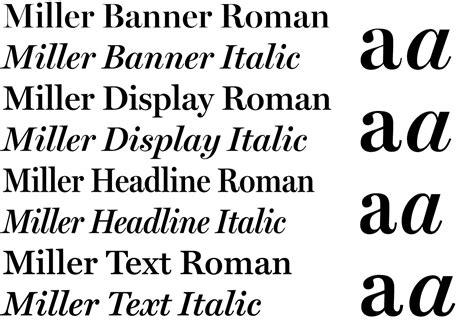 font bureau fonts miller text from font bureau webtype gt