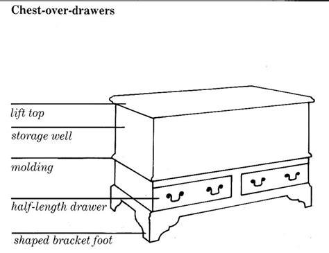 images  diagrams  antique furniture