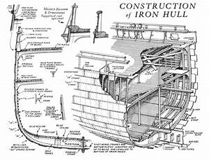 17 Best Images About Ship Schematics  Cutaways   U0026 Diagrams