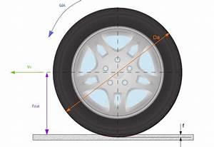 Reifen Abrollumfang Berechnen : radabmessungen fahrzeugtechnik online kurse ~ Themetempest.com Abrechnung