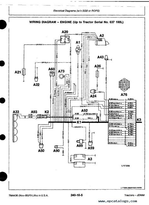 John Deere Tractors Technical Manual Pdf