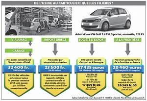 Comment Payer Une Voiture D Occasion : acheter sa voiture en leasing acheter une voiture en leasing sans apport belgique acheter sa ~ Gottalentnigeria.com Avis de Voitures