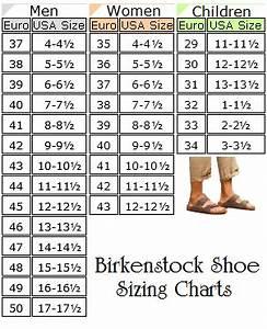Birkenstock Sandals Comfortable Footwear