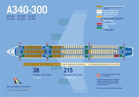 Fleet Detail South African Airways