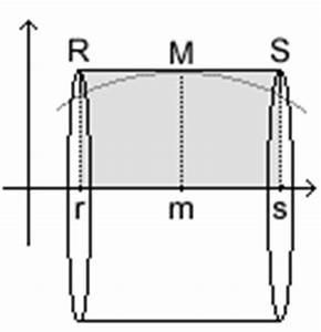 Inhalt Berechnen Zylinder : hilfe wo sind die mathematiker ~ Themetempest.com Abrechnung