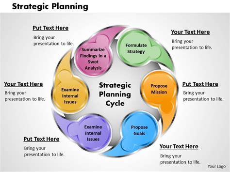 it strategic plan template powerpoint strategic plan powerpoint template sanjonmotel