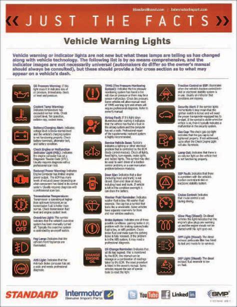 car dashboard light symbols impremedianet