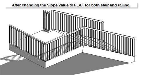 revit oped  flat slope