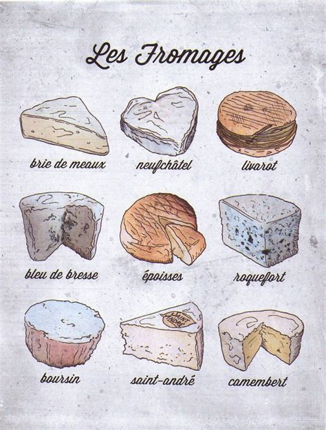 different types types of cheese names images