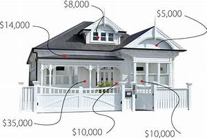 Cost To Renovate A House In Nz