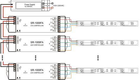 2 Kanal RGB W LED Controller / 2 Zonen Funk Fernbedienung