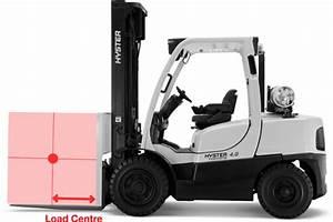 Diagram Of Forklift