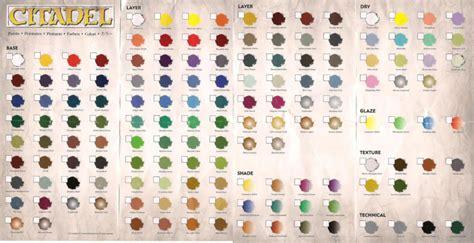 Paint Color Ideas For Kitchen Cabinets - citadel paints list paint inspirationpaint inspiration