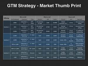 Go to market strategy planning template download at four for Gtm plan template