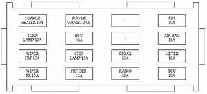 Kia Carens Fj Fuse Box Diagram  2002 U20132006   U00bb Fuse Diagram