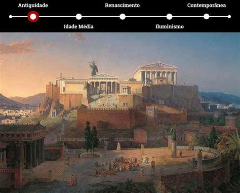 PERÍODOS HISTÓRICOS   Grécia antiga, Cidade grega antiga, Atenas antiga