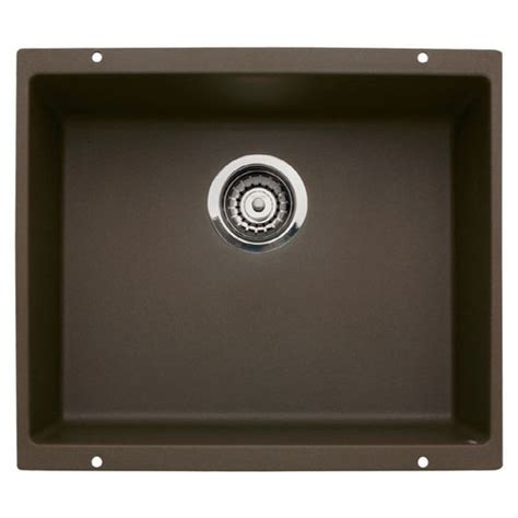 problems with granite composite sinks