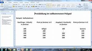 Trefferquote Berechnen : auktion angebot und nachfrage f r kaffee mathelounge ~ Themetempest.com Abrechnung
