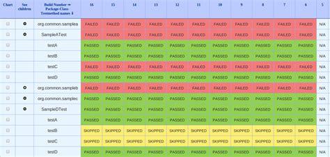 test results analyzer plugin jenkins jenkins wiki