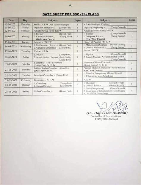Matric Date Sheet 2021 - SSC-I & SSC-II All BISE Punjab ...