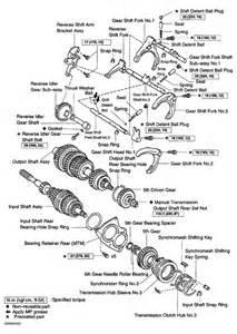 Toyota Manual Transmission Parts