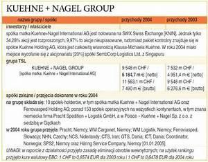 KUEHNE + NAGEL GROUP - Archiwum Rzeczpospolitej