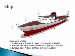 How To Describe The Main Parts Of A Ship