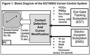 emg block diagram emg free engine image for user manual With emg block diagram