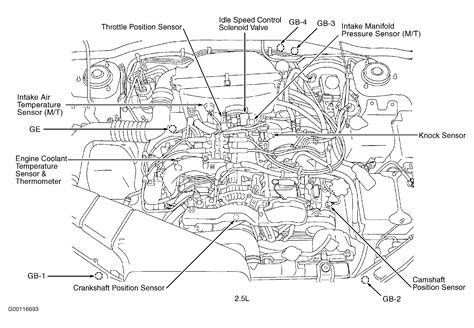 Have Manual Subaru Legacy With Engine
