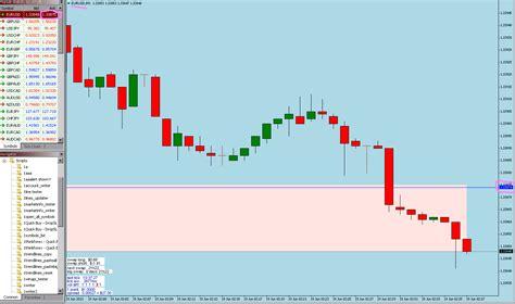 Bid And Ask Bid And Ask Lines Wrong Price Chart Mql4 And