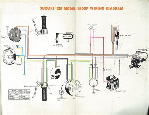 Suzuki Gt500 Wiring Diagram by Service Manuals The Junk S Adventures