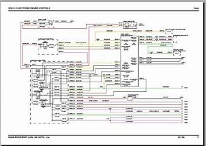 Military Land Rover Wiring Diagram