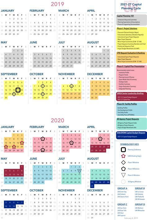 Capital Budget | Capital Planning & Budget